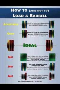 Barbell Infographic