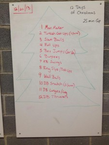 CrossFit: Twelve Days of Christmas